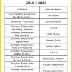 CA Matawinie 2019-2020